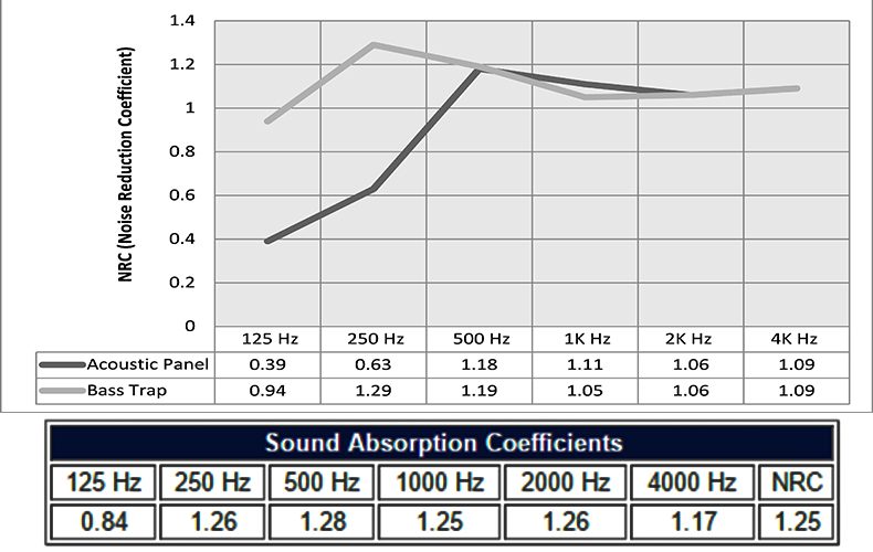 Bass Küpü Ses Kesim Değeri
