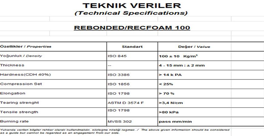 Bondex Süngerpan Teknik Verileri